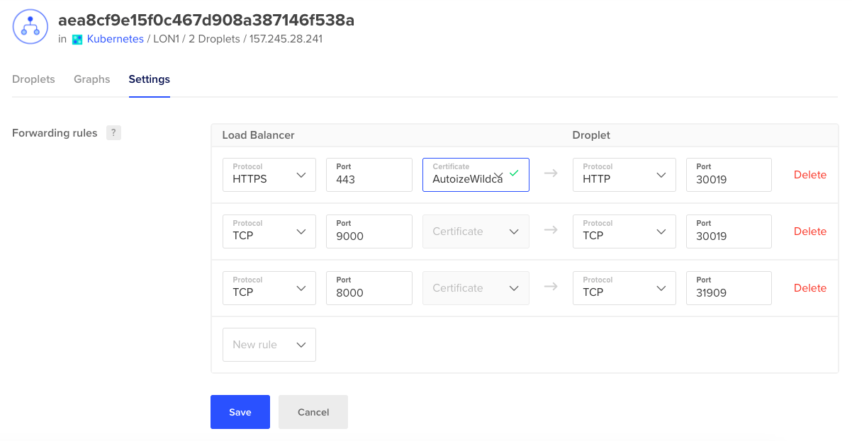 DigitalOcean Managed Kubernetes Load Balancer
